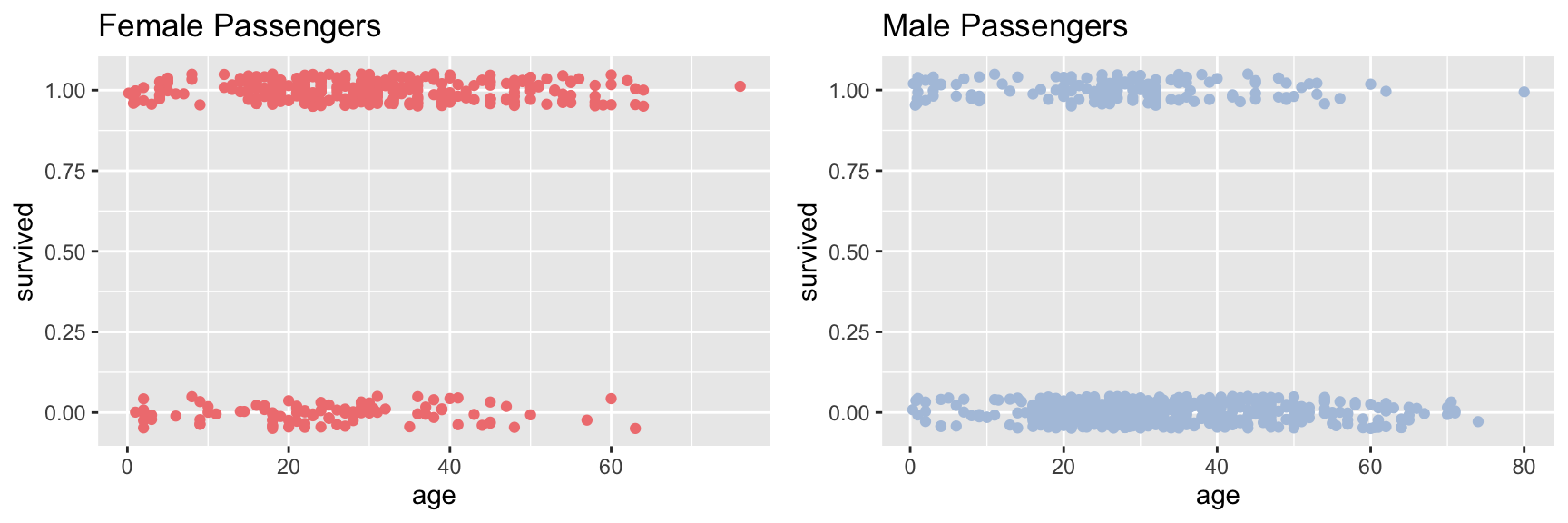 Chapter 17 Clustering in R | Biology 723: Statistical